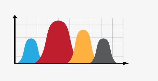 1-10月我省规模以上服务业继续保持较快增长