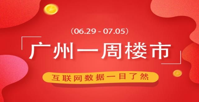 一周成交|增城独领风骚!本周广州新房网签2714套 环涨16.43%