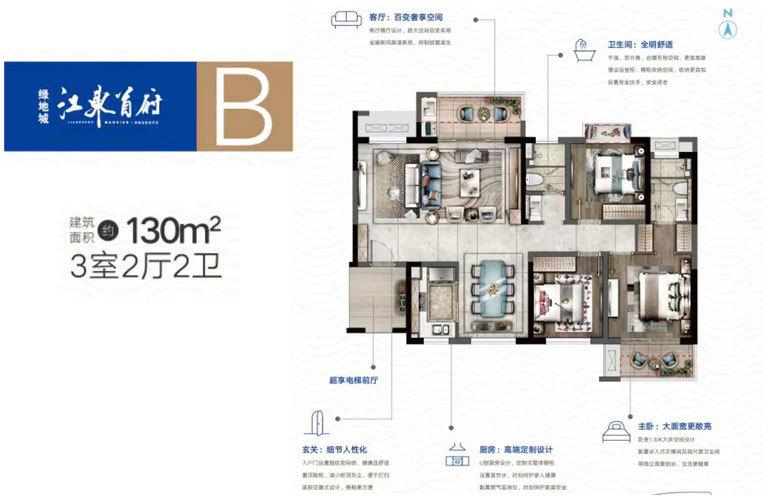 B户型 三房两厅两卫 建面130㎡