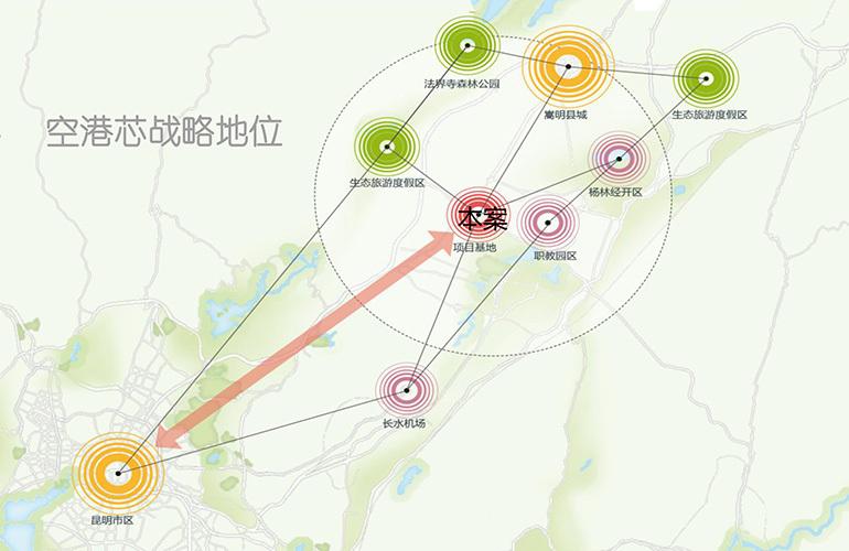 中骏云谷小镇 区位图