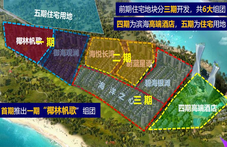 清凤黄金海岸 规划图