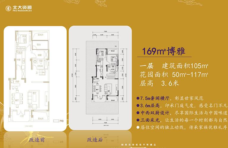 北大资源颐和1898 博雅户型一层 4室3厅2卫2厨 169㎡