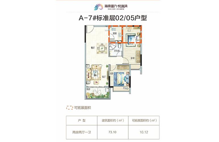 富力悦海湾 A-7#02/05户型 2房2厅1卫1厨 建面73㎡