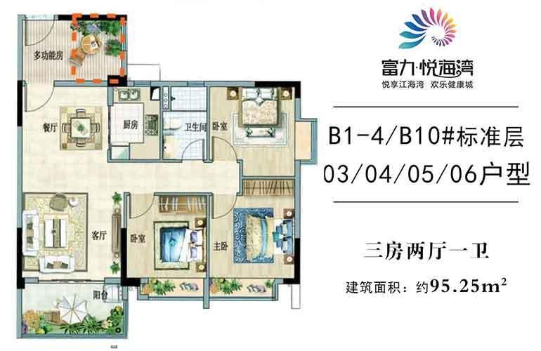 富力悦海湾 B1-4、B10#03-06户型 3室2厅1卫 建面95㎡