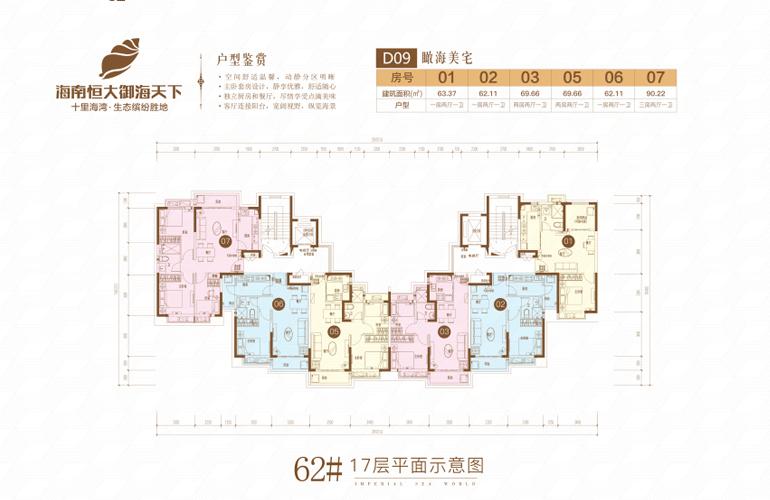 恒大御海天下 62号楼二期D09 17层平面图