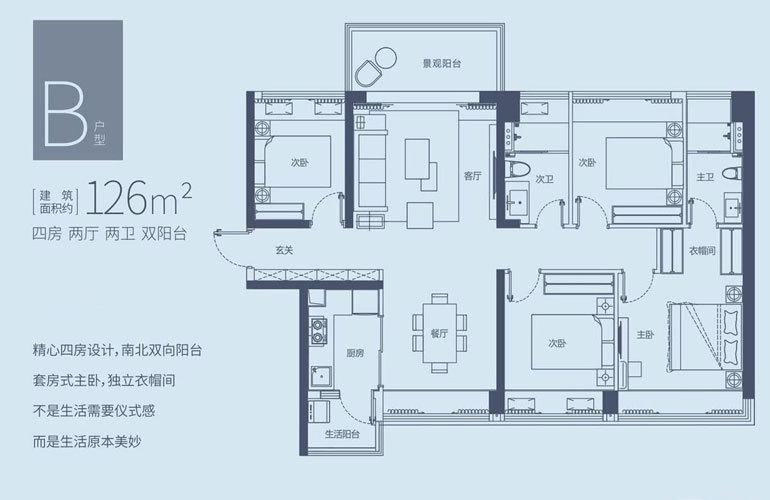 华侨城·曦海岸 B户型 4房2厅2卫 建面126㎡