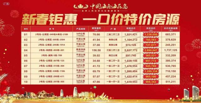 儋州恒大海花岛新春,平层公寓特惠房源总价56万/套