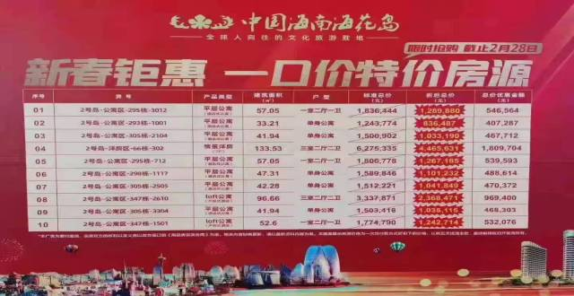 儋州恒大海花岛新春,平层公寓特惠房源总价83万/套
