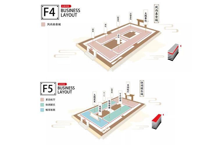 同利味城 F4/F4楼层规划图