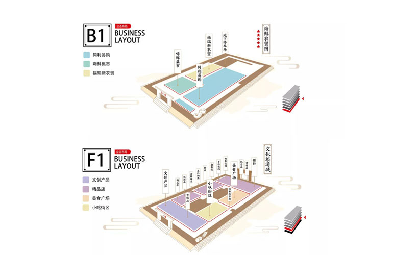 同利味城 B1/F1楼层规划图